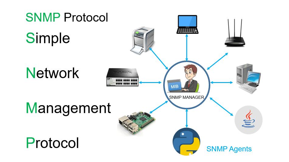 پروتکل SNMP